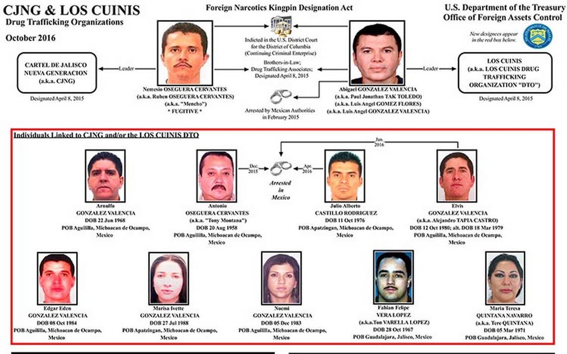 Caen dos presuntos líderes de Los Cuinis, son cuñados de El Mencho
