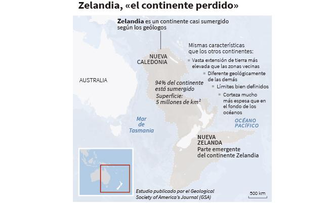 Emerge Zelandia, el  continente perdido