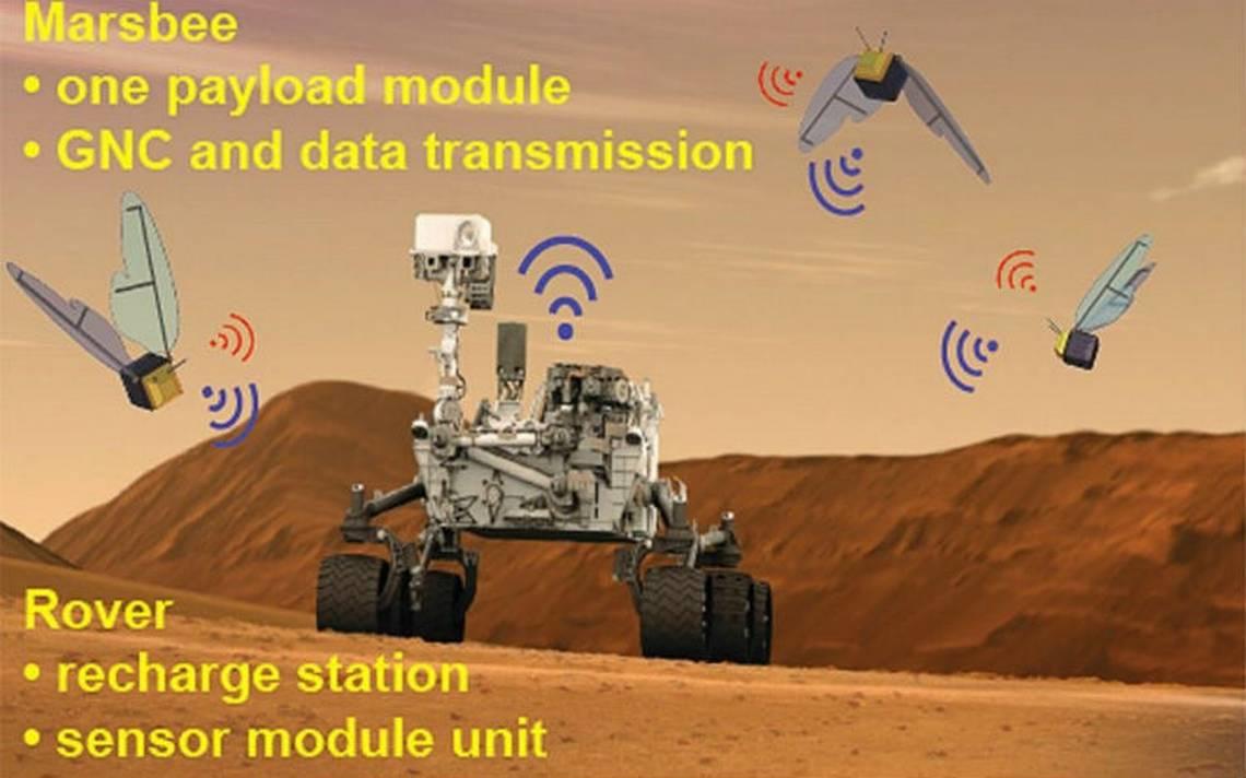 NASA planea explorar Marte con abejas robóticas