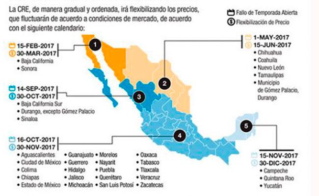 Inicia segunda etapa de flexibilización del mercado de gasolinas en estados del noreste