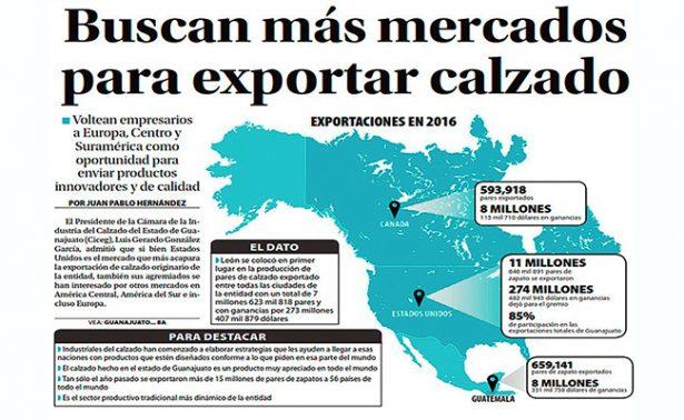 Empresarios buscan más mercados para exportar calzado de Guanajuato