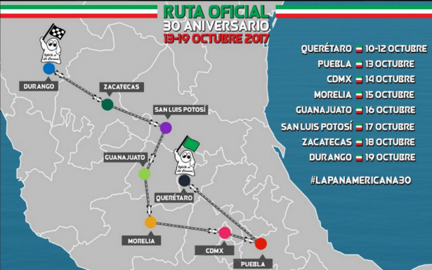 Carrera panamericana: 30 años de velocidad y adrenalina