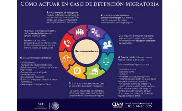 Migrantes ¿Qué hacer en caso de detención en EUA?