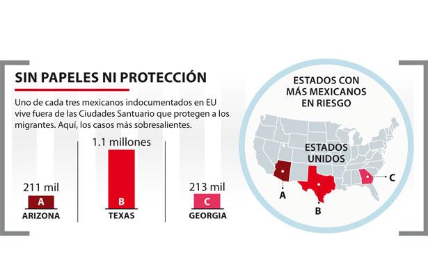 2.2 millones de mexicanos indocumentados, sin amparo en EU