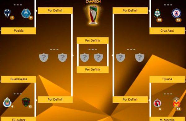 Definidos cuartos de final en copa mx for Cuartos de final coac 2017