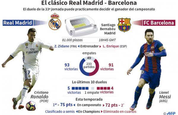 Real Madrid no afloja el paso