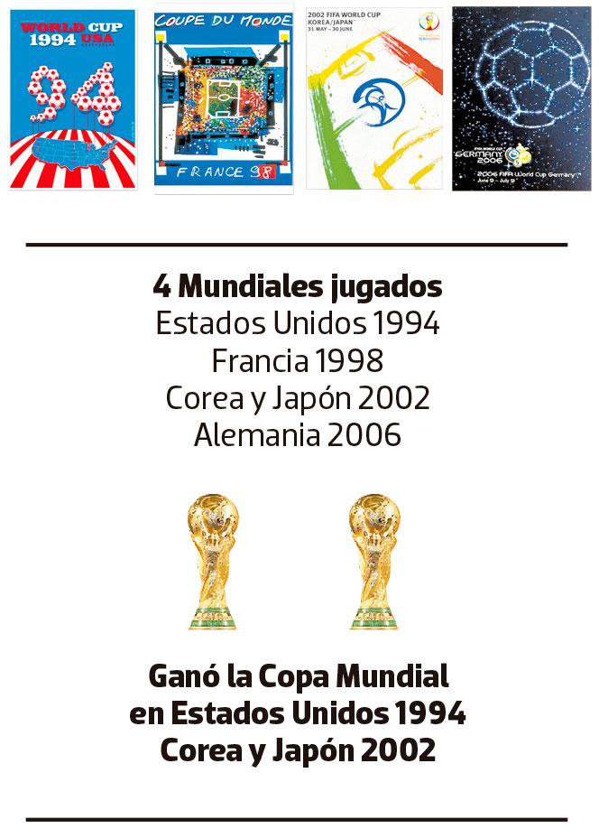 "ronaldo4 - Figuras históricas: Ronaldo, el ""Fenómeno"""