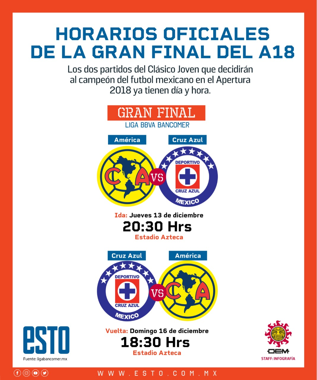 América vs Cruz Azul: Horario, fecha y transmisión, Final, Ida ...