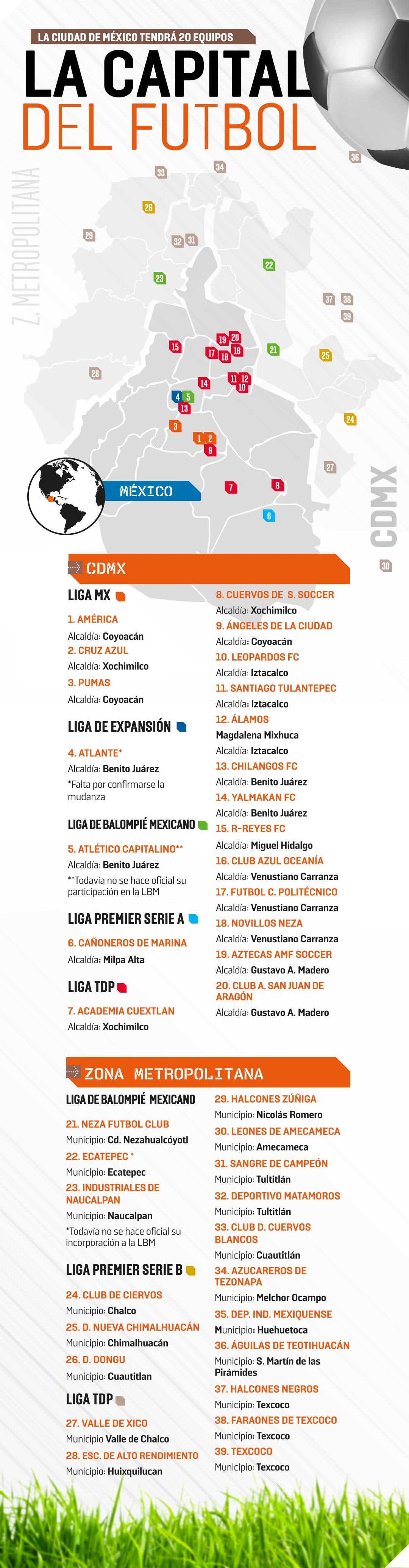 Con La Llegada Del Atlante La Cdmx Tendra 20 Equipos Profesionales