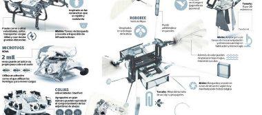 Investigadores de la SEAS y del Wyss logran que mil 024 microrrobots formen un enjambre capaz de moverse