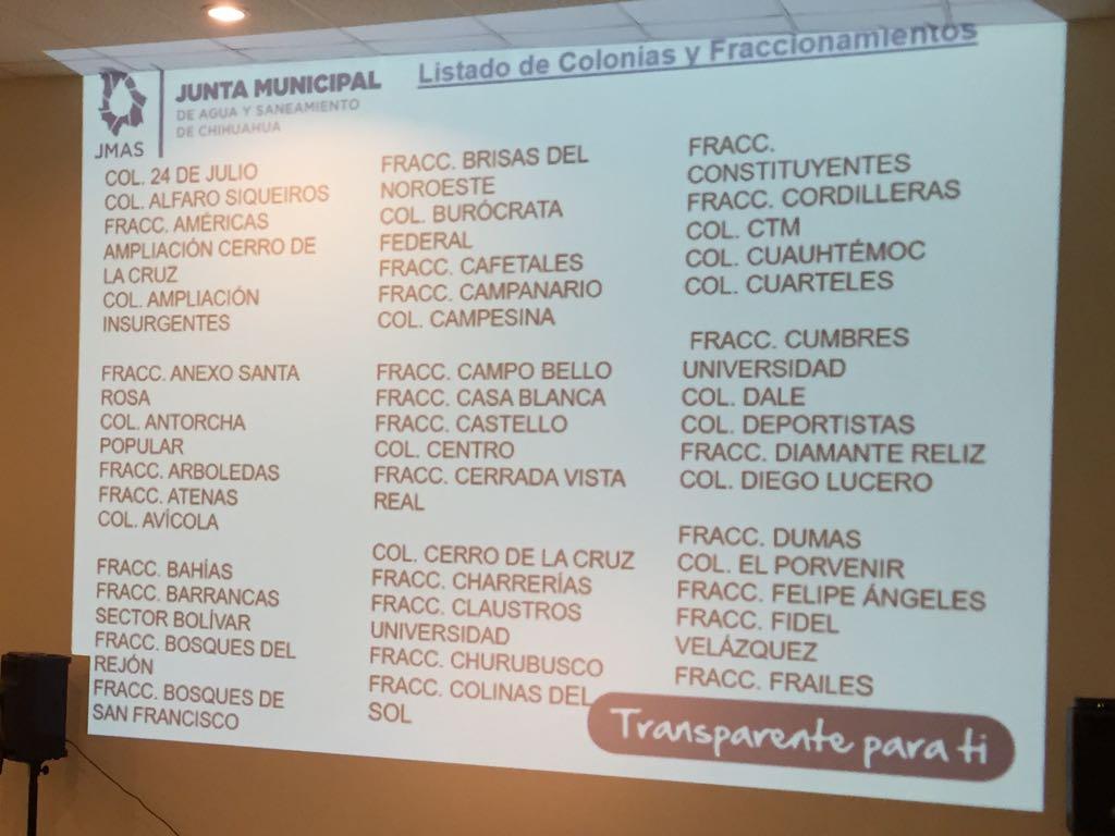 lista colonias