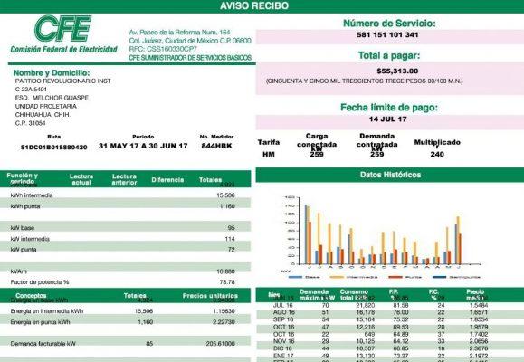 Acumuló el PRI Estatal adeudo a CFE por $55 mil