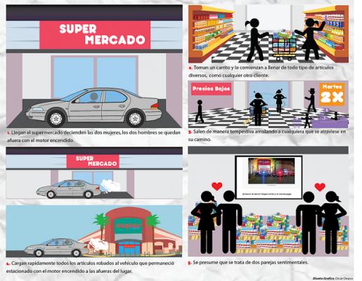 Azota la banda del carro gris centros comerciales de Chihuahua
