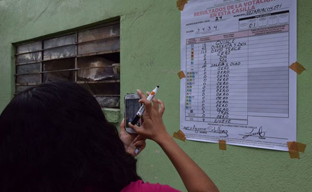 Fepade reporta casi tres mil denuncias al término de jornada electoral