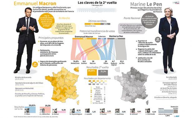 Francia: radiografía no complaciente de un país estancado
