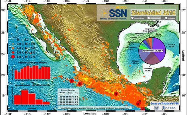 Registrados casi seis mil  sismos en primer semestre