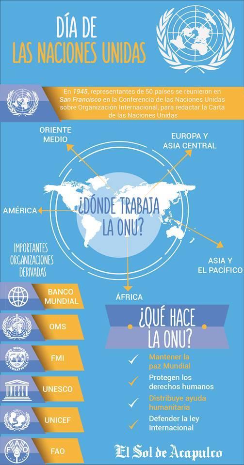 Infografía: Anaís Santos.