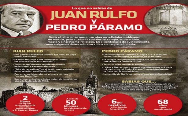 Juan Rulfo es el escritor mexicano más importante del Siglo XX: Francesca Gargallo