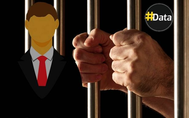 #Data Con abogados de oficio, condena casi segura