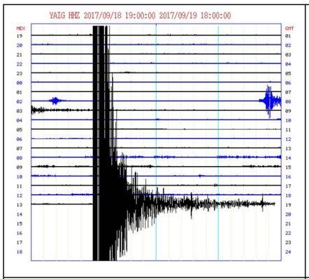 Registran 42 réplicas hasta el momento del sismo de ayer
