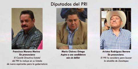 PRI (2)