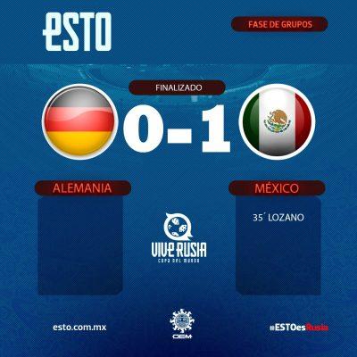 México le gana al campeón del Mundo, Alemania