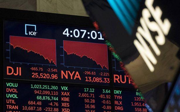 México afectado por Wall Street: acciones registran fuertes pérdidas