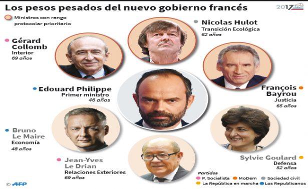 Francia: Macron forma un  virtual Gobierno de coalición