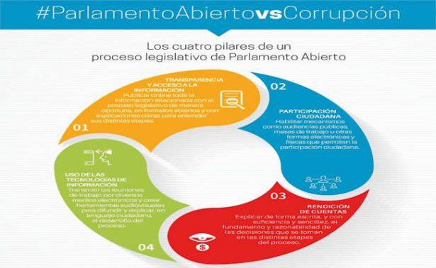 Piden se abran reuniones de leyes secundarias anticorrupción