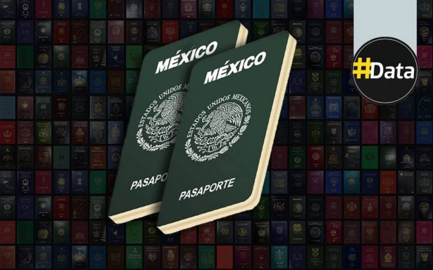 Con tu pasaporte mexicano puedes viajar a 144 países sin visas este 2018