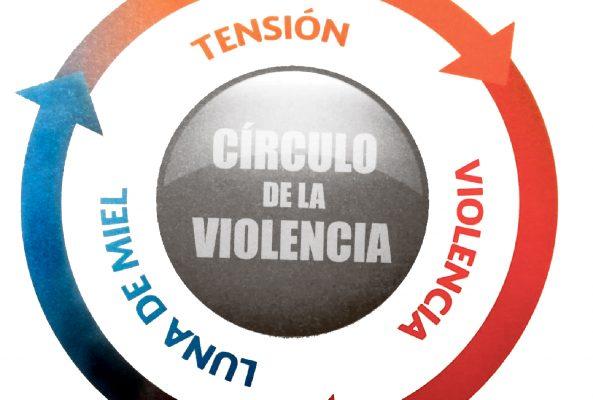 Violencia contra las mujeres Más de 60 por ciento ha sido víctima de su pareja