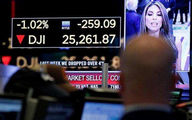 Dow Jones registra caída de 4.60 %, la más grande de su historia