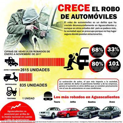 Crece el robo  de automóviles
