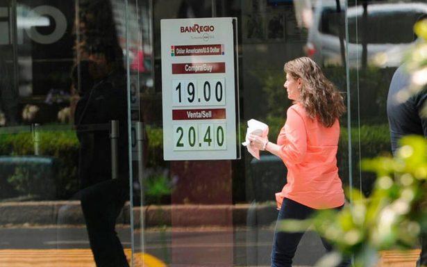 Peso pierde por incertidumbre del TLCAN; dólar rompe barrera de los $20