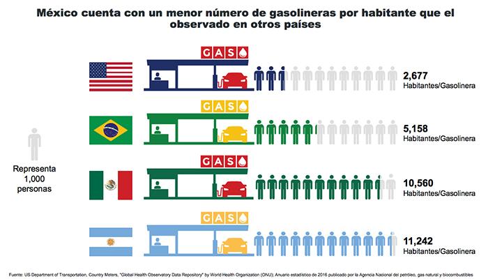 personasporgasolinera_mx