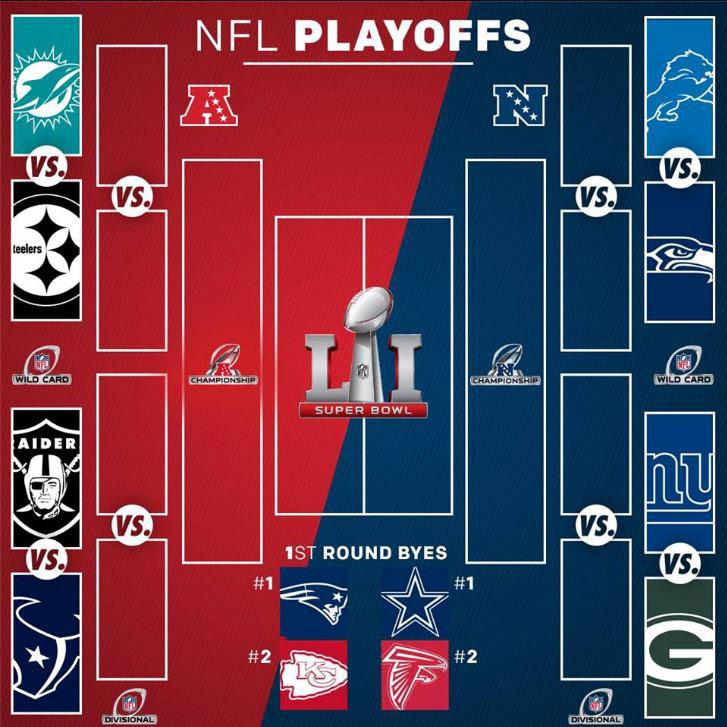 INFOGRAFÍA NFL