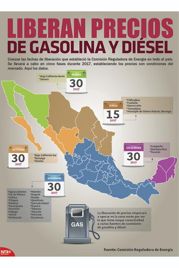 info-gasolina
