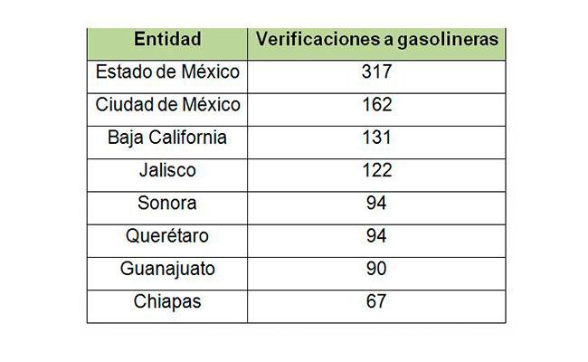 fin-profeco-gasolineras