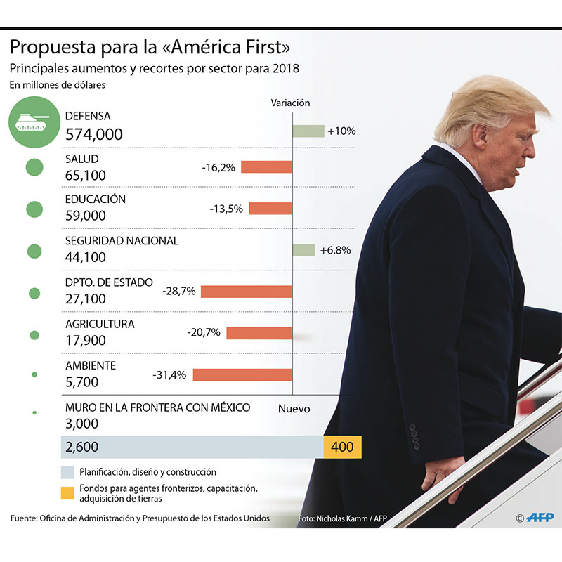graficotrump