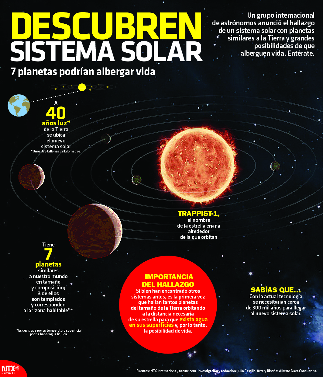 NASA-exoplanetas