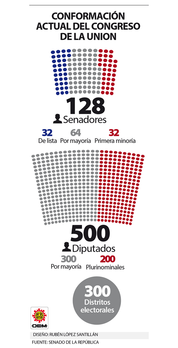 imp-congreso