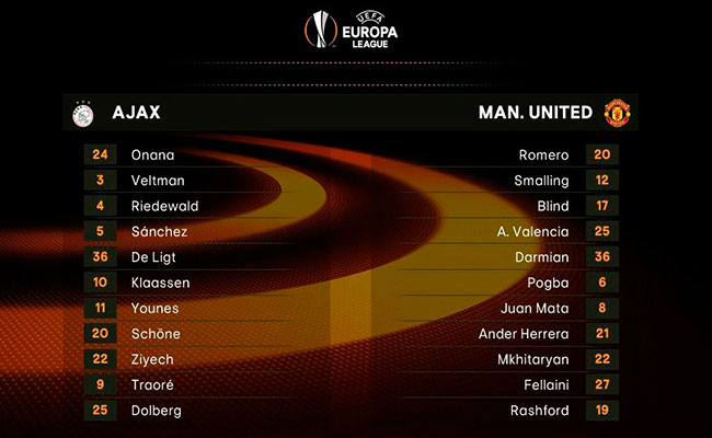 final-europaleague-ajax-manchesterunited-alineacion