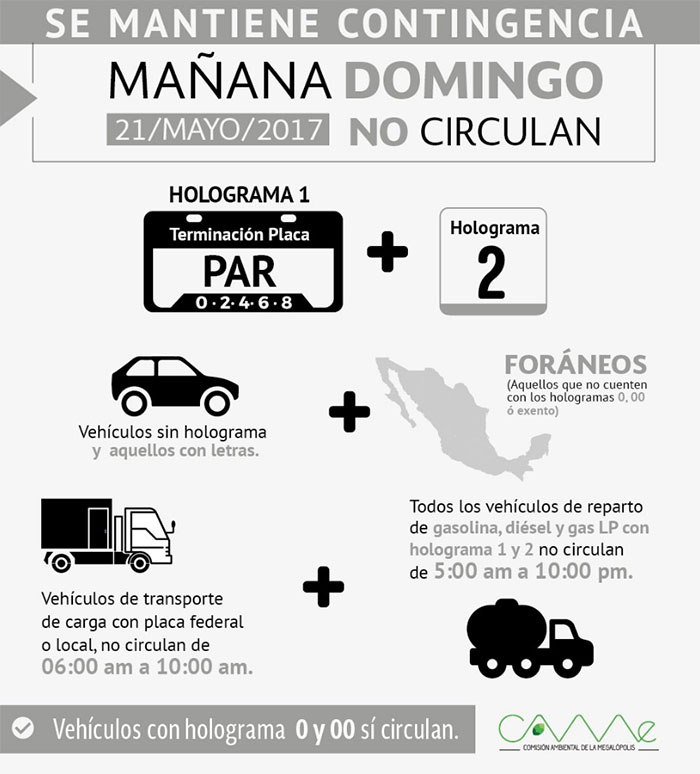 Fuente: elsoldemexico.com.mx