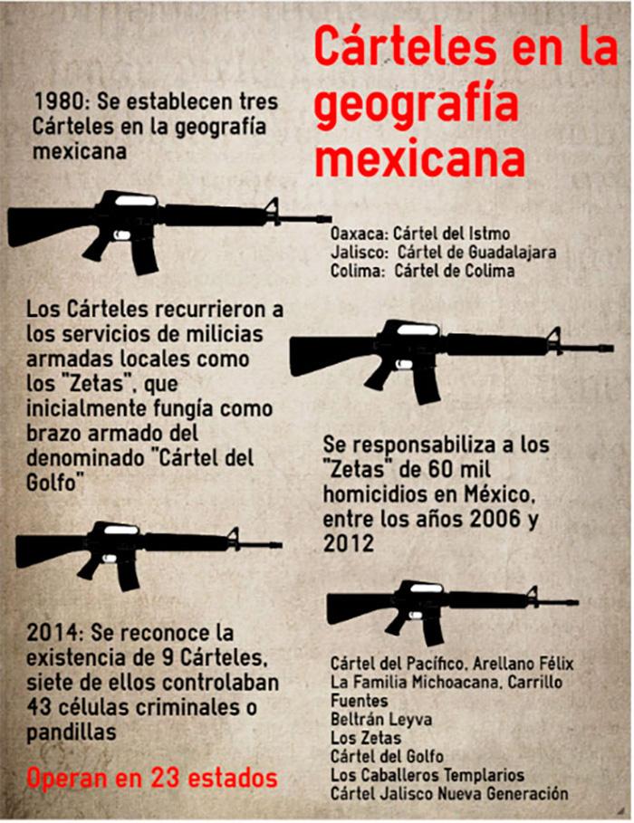 zacatecas-carteles-1
