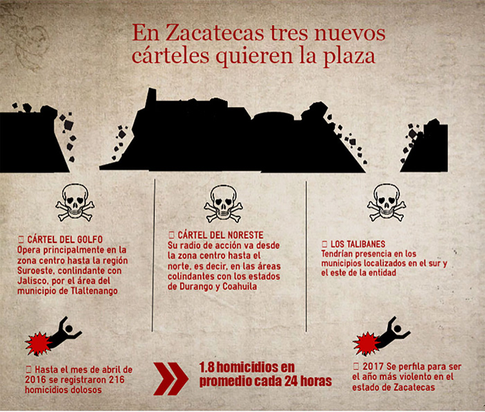 zacatecas_carteles