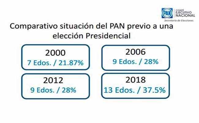 anaya-defendio-su-permanencia-en-la-dirigencia-del-pan_5