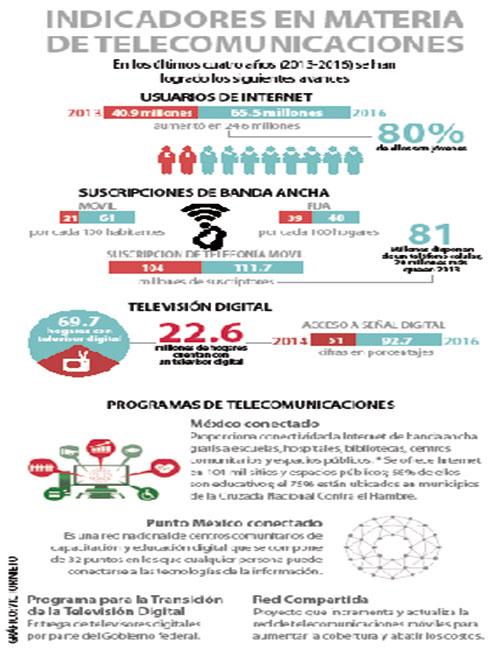 avanza-mexico-en-acceso-a-la-tecnologia-pen%cc%83a-nieto_2