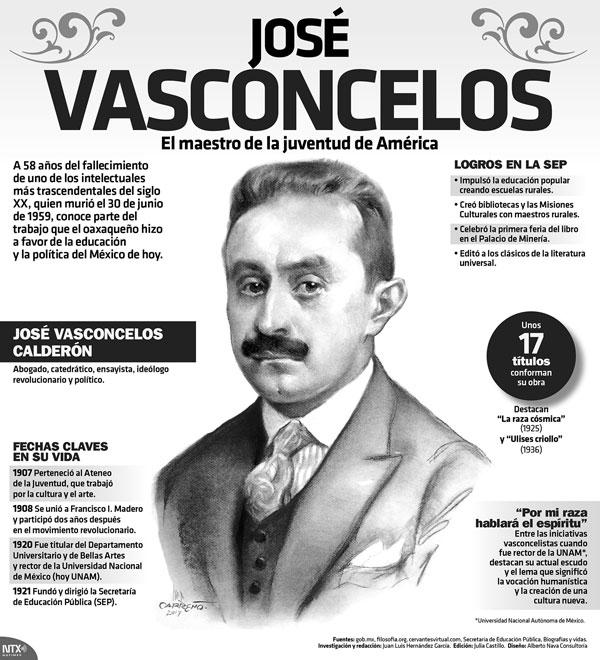 info-vasconcelos_12-jun