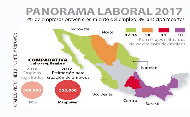 planean-empresas-incremento-de-plantilla-laboral-_2