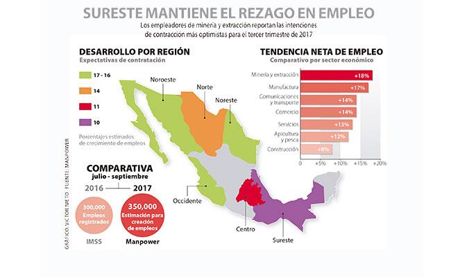 planean-empresas-incremento-de-plantilla-laboral_2